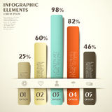 Abstract bar chart infographics Stock Photography