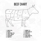 Abstract beef chart. Geometric lines silhouette  on white background vintage design element Stock Photography