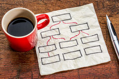 Abstract blank flow chart on napkin Stock Image