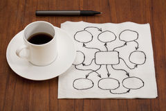 Abstract blank flowchart on napkin Stock Photos