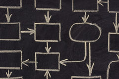 Abstract blank management scheme on blackboard Stock Image