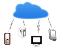 Abstract Cloud Computing Royalty Free Stock Photo
