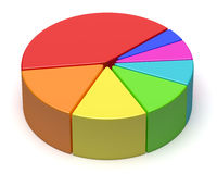 Abstract colorful pie chart. Abstract business statistics, financial analysis, growth and development concept: colorful 3D pie chart white background Royalty Free Stock Photography