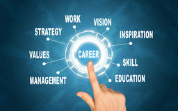 Abstract concept. Hand pointing on word career Stock Photos