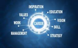 Abstract concept Het werk, studie en carrière Stock Afbeelding