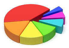 Abstract creative colorful pie chart. Abstract creative business statistics, financial analysis, growth and development concept: colorful 3D pie chart with Royalty Free Stock Photo