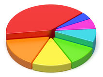 Abstract creative colorful pie chart Royalty Free Stock Photo