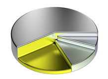 Abstract creative growing precious metal pie chart. Abstract creative business statistics, financial analysis, precious metal trading concept: growing metallic Royalty Free Stock Photo