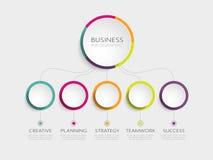 Abstract 3D infographic malplaatje met vijf stappen voor succes Stock Afbeelding
