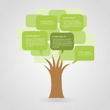Abstract ecology infographic,  Royalty Free Stock Images