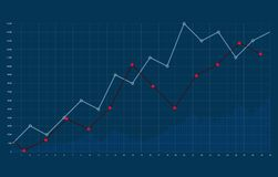 Abstract financial raising graph and chart. Business growth, investment and stock market chart background. S Royalty Free Stock Photos