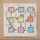 Abstract flowchart or network. With complicated connection - napkin doodle against tablecloth Royalty Free Stock Photos