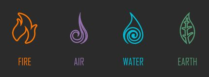 Abstract Four Elements Fire, Air, Water, Earth Line Symbols. Vector illustration of abstract line symbols for the fire, wind, water, and earth elements. Text has Royalty Free Stock Image