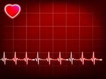Abstract heart beats cardiogram. Royalty Free Stock Photos