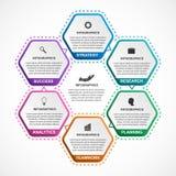 Abstract hexagon infographicsmalplaatje Stock Afbeeldingen