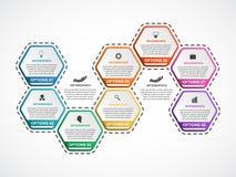 Abstract hexagon infographicsmalplaatje De elementen van het ontwerp Infographics voor bedrijfspresentaties of informatiebanner Royalty-vrije Stock Foto's
