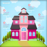 Abstract house infographics. Vector illustration house abstract infographic elements Vector Illustration