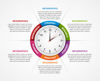 Abstract infographic with clock in the centre. Design template. Stock Photography