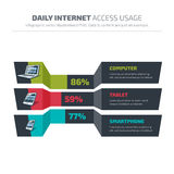 Abstract infographic of daily internet usage. Infographic of electronic device internet access usage with laptop, tablet and smartphone Royalty Free Stock Photo