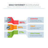 Abstract infographic of daily internet usage. Infographics of electronic device internet access usage with laptop, tablet and smartphone Royalty Free Stock Photography