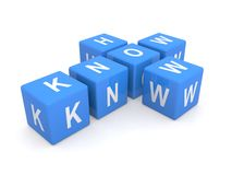 Abstract know how sign. Letter blocks in crossword puzzle shape spelling know how, white background Stock Photography