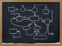 Abstract management scheme on blackboard Stock Images