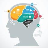 Abstract Menselijk de Hersenen infographic Malplaatje van de raadselfiguurzaag. concept Stock Foto's