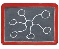 Abstract network on blackboard Royalty Free Stock Image
