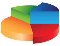 Abstract pie chart Royalty Free Stock Photos