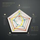 Abstract radar chart infographics Stock Photo