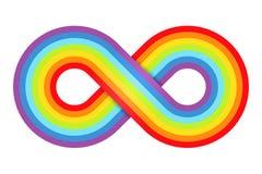 Abstract rainbow infinity. Vector illustration Royalty Free Stock Image