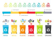 Abstract Rubbish Allocation and Colorful Info Line. Waste containers with recycling symbol for plastic organic metal and paper garbage, bag icons set stock illustration
