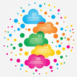 Abstract speech bubbles in the shape of clouds Royalty Free Stock Images
