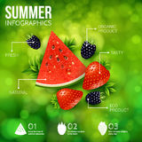 Abstract summer infographics poster with watermelon, strawberry, blackberry and leaves. Bright blurry background. Poster for. Summer holidays. Vector stock illustration