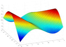 Abstract three-dimensional graph Stock Photos