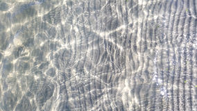Abstract Water Textures Stock Photography