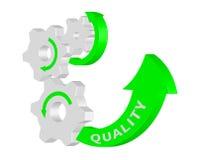 Abstracte die illustratie van kwaliteitssysteem bij de voortdurende verbetering wordt gebaseerd royalty-vrije illustratie
