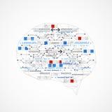 Abstracte digitale hersenen, technologieconcept royalty-vrije illustratie