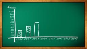 Abstracte economische grafiek als achtergrond royalty-vrije illustratie