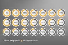 Abstracte kaart en lijnen als achtergrond De percenten omcirkelen grafieken Royalty-vrije Stock Afbeeldingen