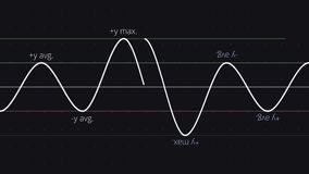 Abstracte wiskundige sinusoid functie met y-waarden op zwarte achtergrond, nauwkeurige wetenschappenconcept animatie Groen en stock video