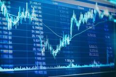 Abstrakcjonistyczna pieniężna candlestick mapa z kreskowym wykresem i akcyjne liczby w Dwoistym ujawnieniu projektujemy tło Obraz Stock