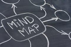 abstrakcjonistyczny blackboard mapy umysł Zdjęcia Stock