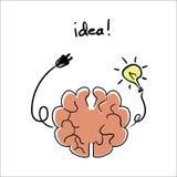 Abstrakt begrepp för intuition stock illustrationer