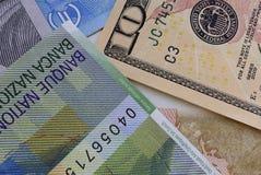 Abstrakt dollareuro- och schweizisk francbakgrund fotografering för bildbyråer