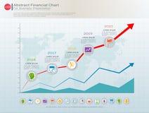 Abstrakt finansiellt diagram med uptrendlinjen graf Royaltyfri Fotografi