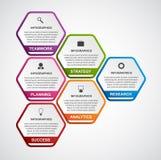 Abstrakt mall för infographics för sexhörningsaffärsalternativ Fotografering för Bildbyråer