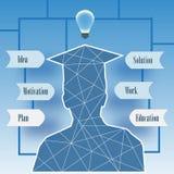 Abstrakt vetenskap, medicin, digital illustration Infographic för bioteknik Innovationidélightbulb vektor illustrationer