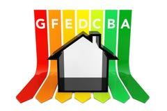 Abstrakta dom nad wydajności energii oceny mapą świadczenia 3 d Obraz Stock