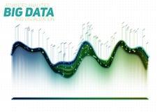 Abstrakte bunte große Datensichtbarmachung des Vektors Futuristisches infographics ästhetisches Design Sichtinformationskomplexit Stockfoto